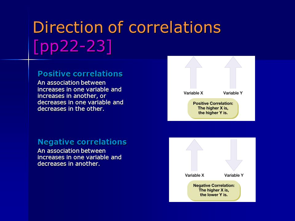 Direction of correlations [pp22-23]
